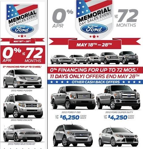 Memorial Day Car Sales 2012