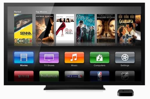 5 new Apple products coming in 2013 Apple TV